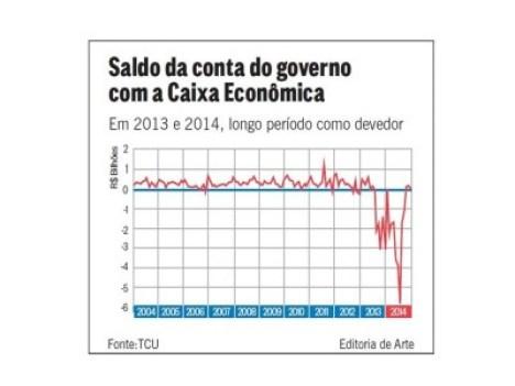TCU - pedaladas