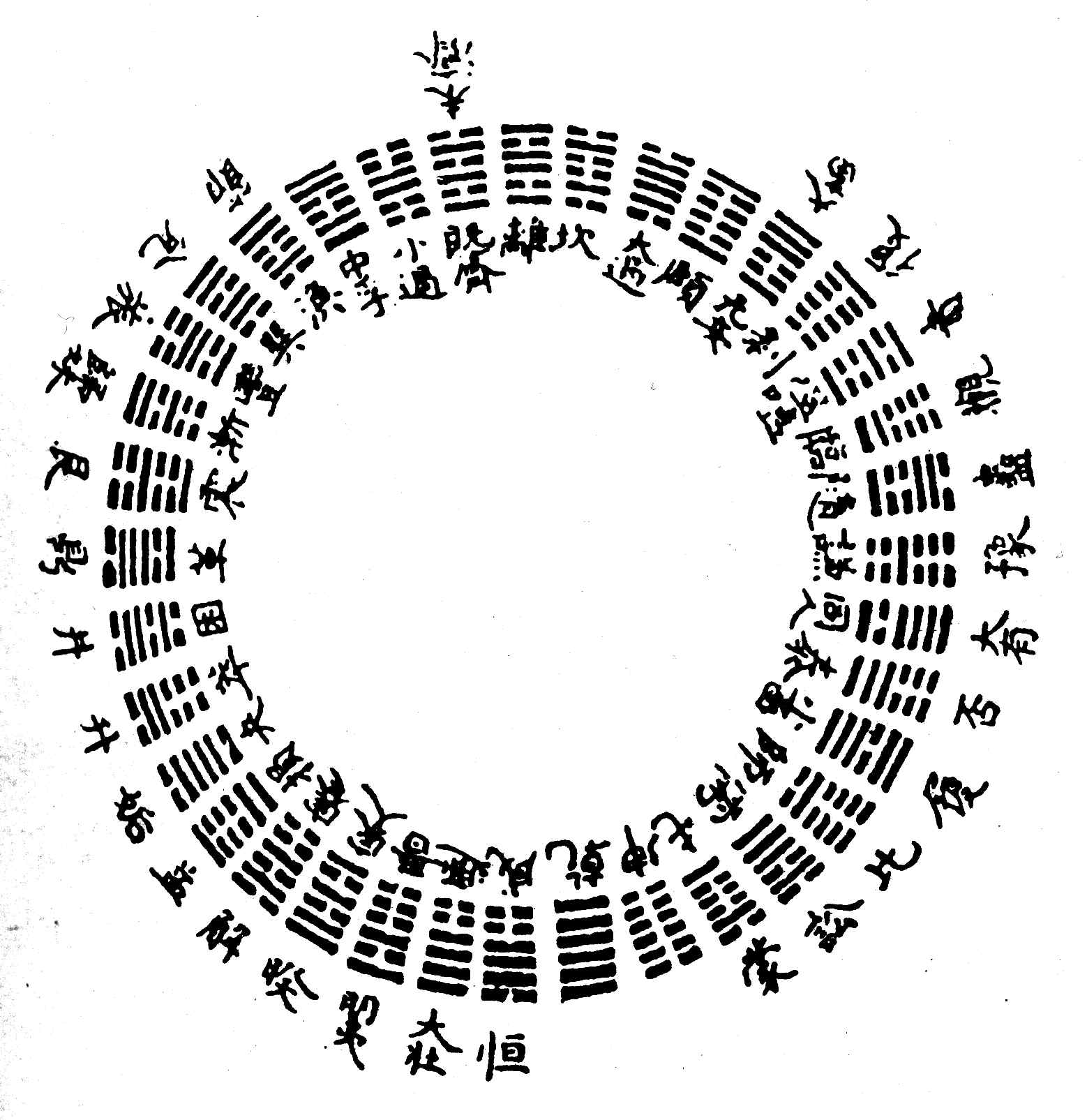 Resources Contemplating The I Ching