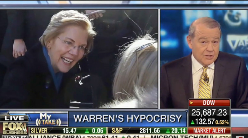 Fox Business Host Stuart Varney: Elizabeth Warren Is Waging 'Jihad' Against Big Business