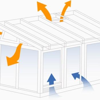 automatische-manuelle-wintergartenbelueftung-glashaus