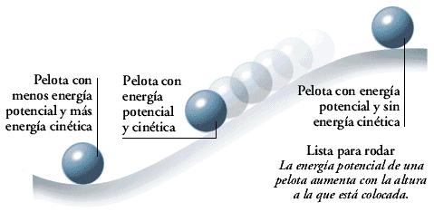 Resultado de imagen para energia cinetica