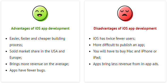 image of iOS vs Android
