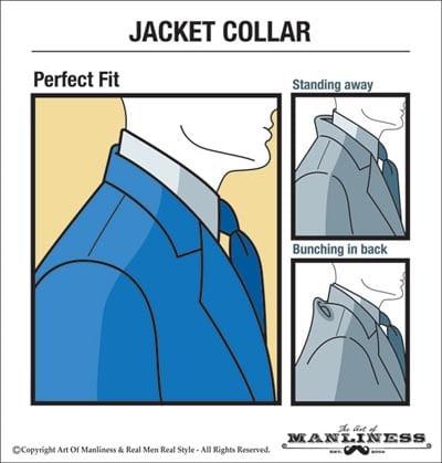 Jacket-Collar_cAOM&RMRS_400