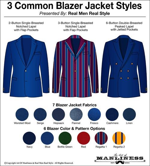 3-Common-Blazer-Jacket-Styles-Set-AOM-500