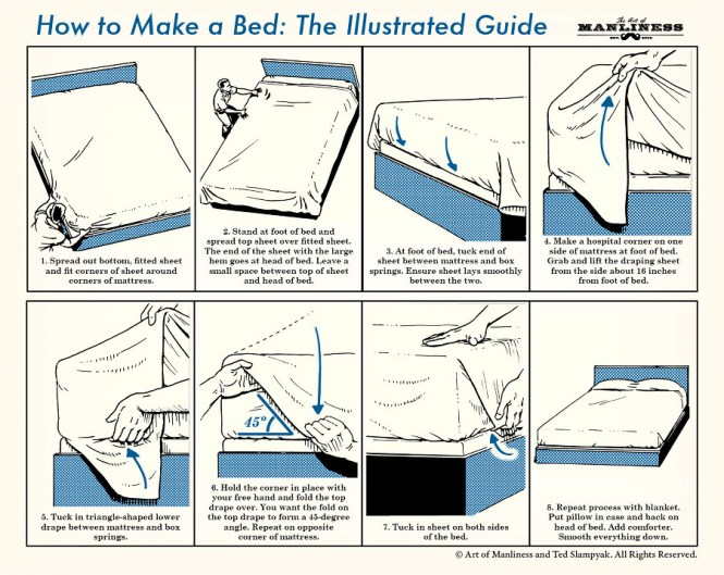 How To Make Hospital Corners On A Bed Visual Guide The Art Of Manliness