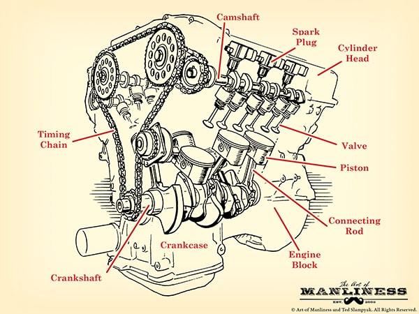 basic engine diagrams  engine wiring diagram 1983 cj  bege
