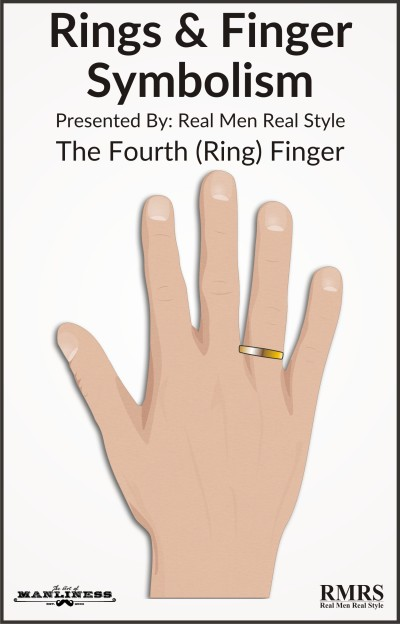 ring finger ring symbolism illustration