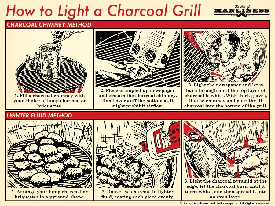 how to light a charcoal grill the art