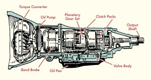 How Automatic Transmission Works | The Art of Manliness