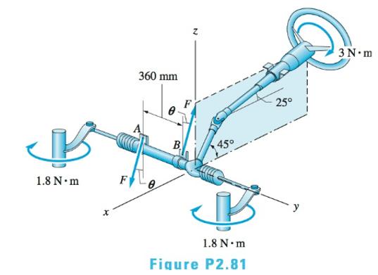 rack and pinion steering mechanism lies