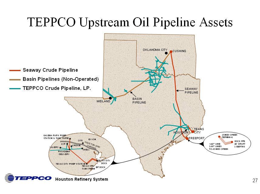 Reversing the Seaway Pipeline – Knowledge Problem