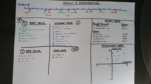 Sprint 8 retrospectives