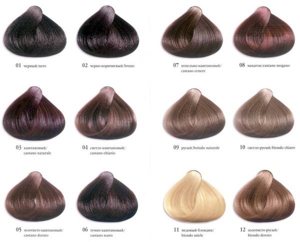 Картинки эстель делюкс краска для волос палитра / picpool.ru