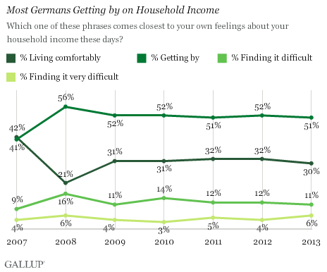 032414 Germany econ recovery