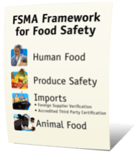 FSMA Framework