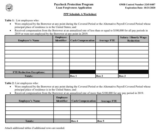 PPP Schedule A Worksheet