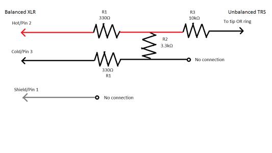 sending balanced stereo xlr outputs to unbalanced stereo trs