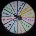 Spinning Wheel Instructables