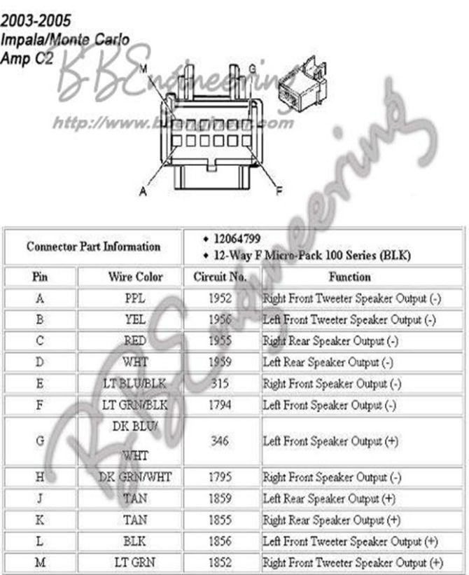 2003 chevrolet impala headlight wiring  hot fuse box for