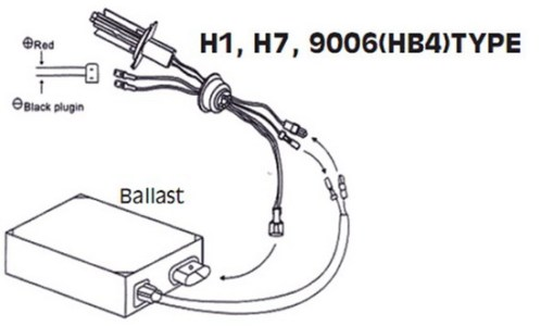 how to install hid conversion kit  8 steps  instructables