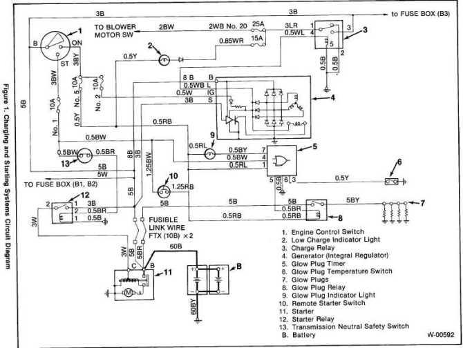 isuzu 4le1 wiring diagram  auto wiring diagrams beam