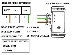 GM 3 bar map sensor calibration  G4  Link Engine Management