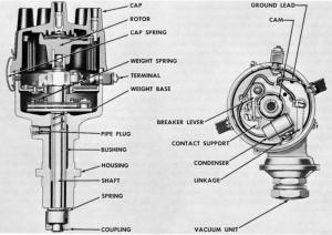 prewar DelcoRemy Distributor mystery port  Technical  Antique Automobile Club of America