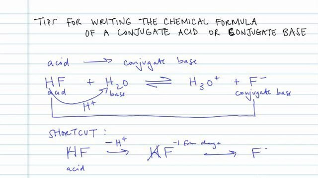 Tips for Conjugate Acid and Base Formulas - Concept