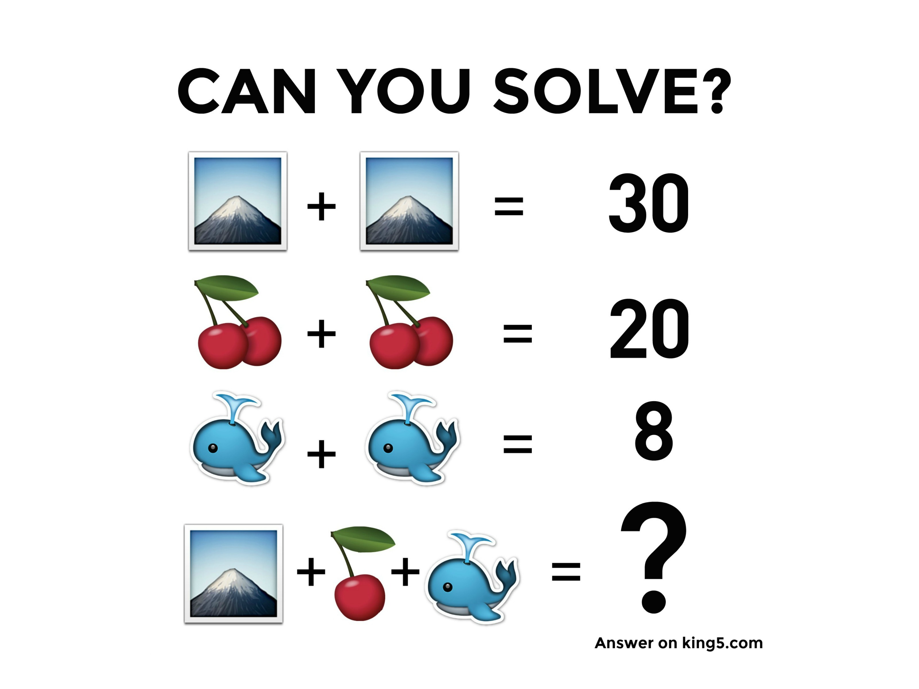 Can You Solve This Picture Puzzle