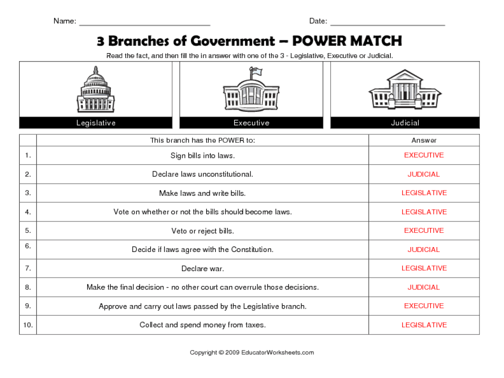Three Branches Of Government Worksheet