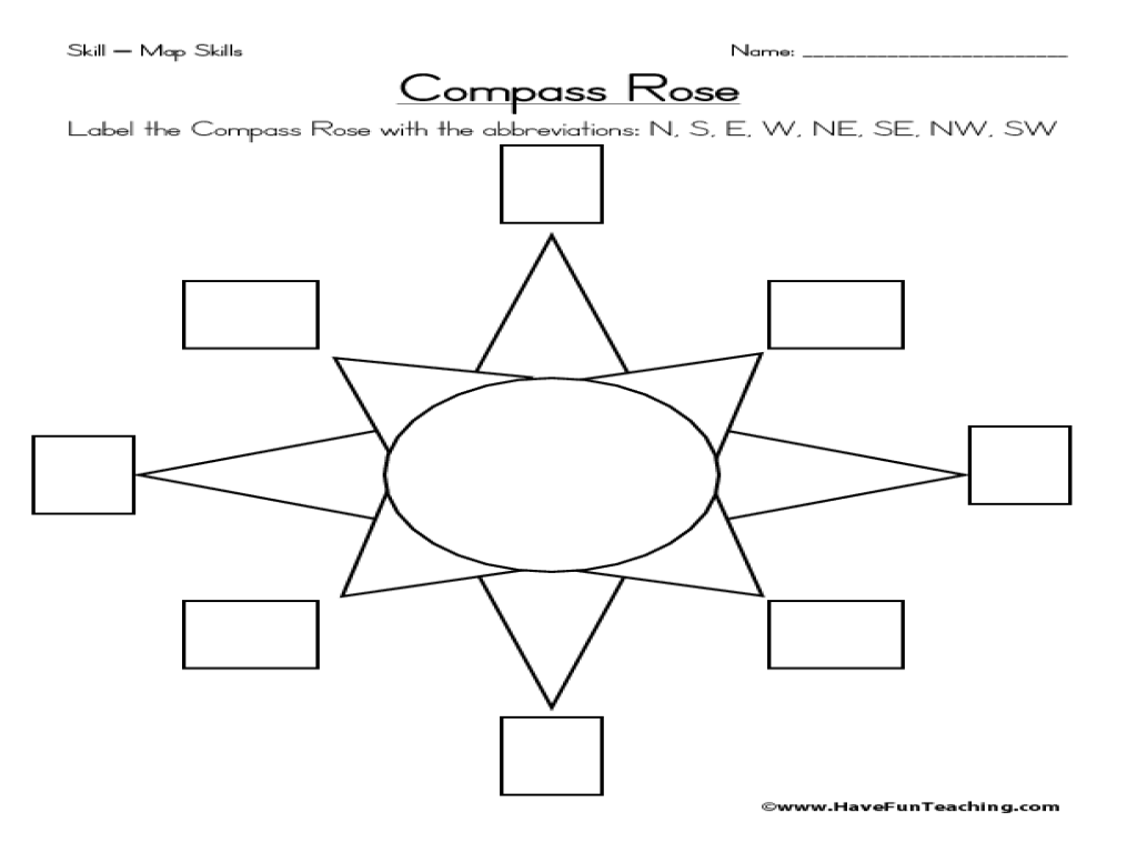 Compass Rose Worksheet 4th Grade