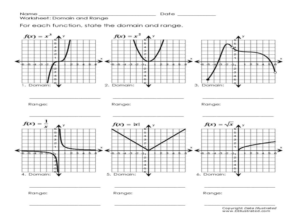 Domain And Range Of Graphs Worksheet Answer Key Algebra 1
