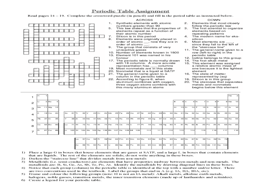 Worksheet Trends In The Periodic Table Worksheet Grass