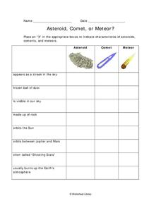 Asteroid Comet or Meteor Worksheet for 6th 8th Grade