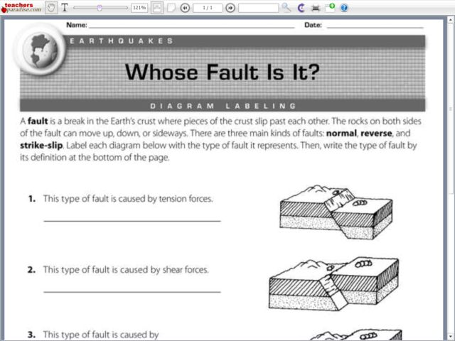 Whose Fault Is It? Diagram Labeling Worksheet for 6th  7th Grade | Lesson Pla
