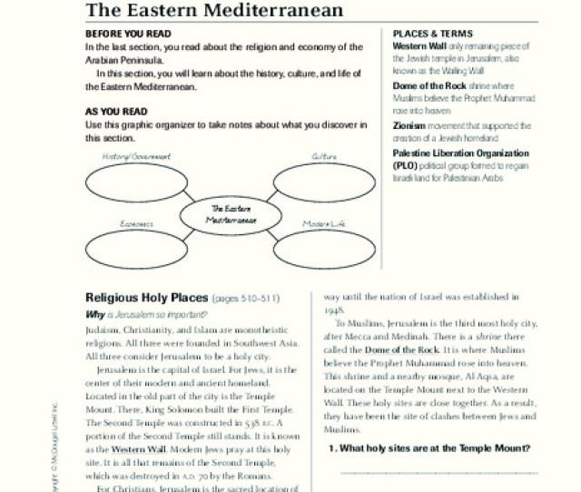 The Eastern Mediterranean Graphic Organizer The Eastern Mediterranean Graphic Organizer