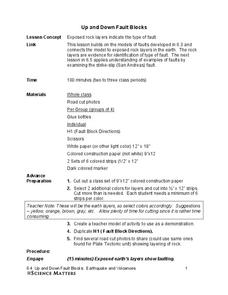 5e Earth Science Lesson Plans Worksheets Reviewed by