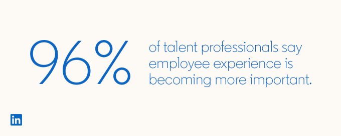 Stastic from the Global Talent Trends 2020 report: 96% of talent professionals say employee experience is becoming more important.