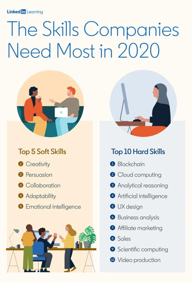 soft-and-hard-skills-in-the-workplace