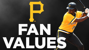 Fan Values