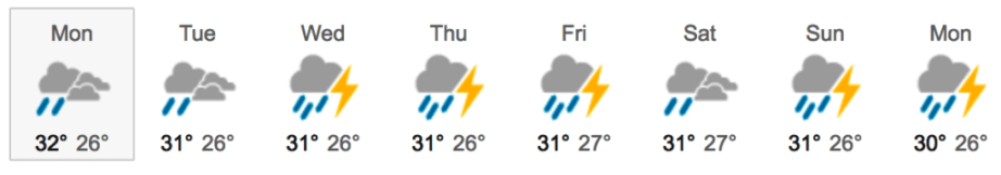 Phuket Weather Forecast