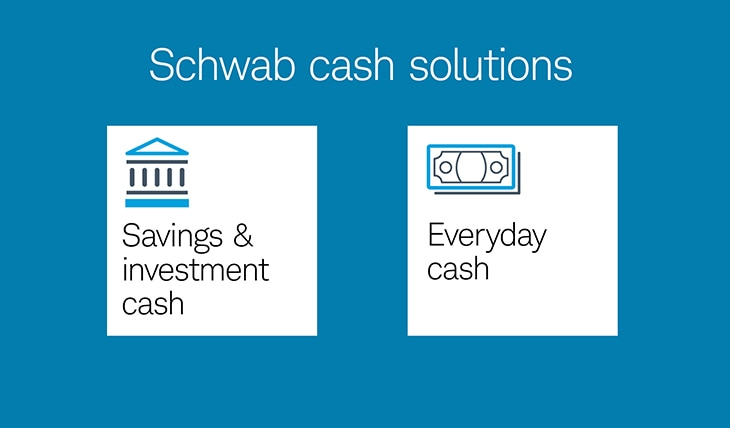 Schwab Debit Card Activation Number | Cekharga.blog