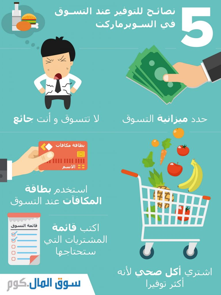 Grocery-infographic-5-arabic (1)