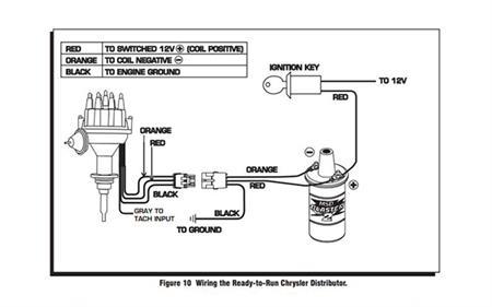 msd distributor wiring diagram plymouth  komatsu pc200
