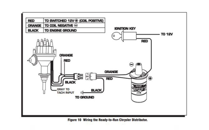 msd coil wiring diagram plymouth  1994 jeep wrangler fuel