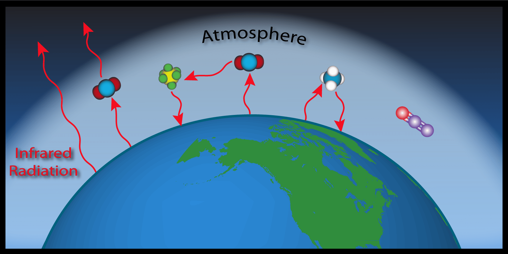 What Is The Greenhouse Effect And How Does It Affect Our Life