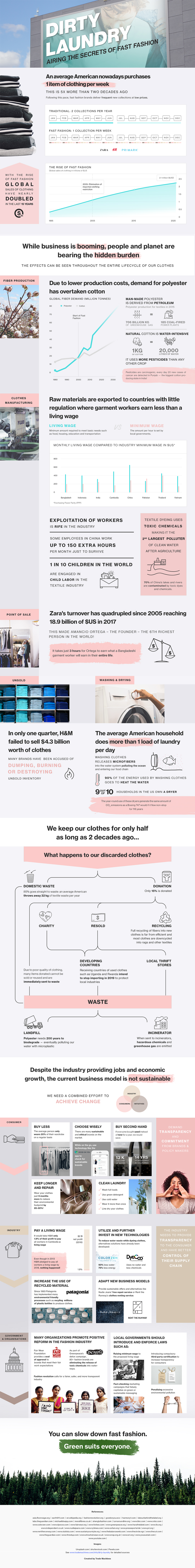 intro to fast fashion effects and what you can do to stop them stylewise-blog.com