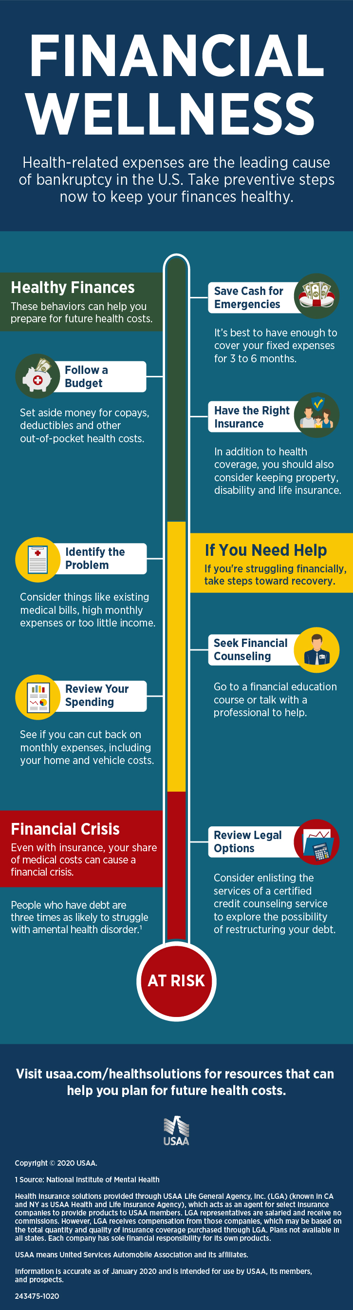 health costs infographics usaa on 56 Tips On Preparing Finances For The Future Home id=15873