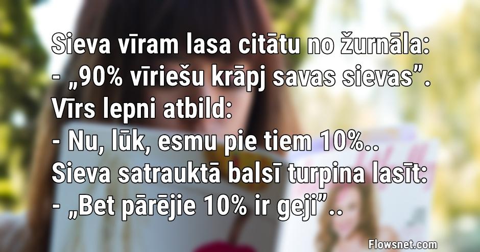 """Sieva vīram lasa citātu no žurnāla: - """"90% vīriešu krāpj savas sievas"""". Vīrs lepni atbild: - Nu, lūk, esmu pie tiem 10%.. Sieva satrauktā balsī turpina lasīt: - """"Bet pārējie 10% ir geji"""".."""