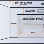 What Are The Standard Garage Door Sizes The Home Depot